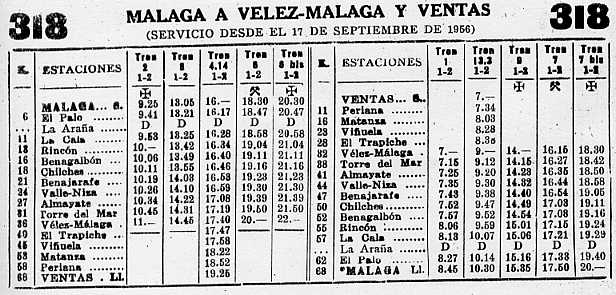train malaga- velez malaga old time table